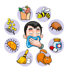 Types of allergies treated with AIT